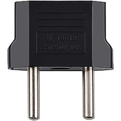 ChannelExpert - Adaptador de corriente CA de Australia y Estados Unidos a Europa, color negro