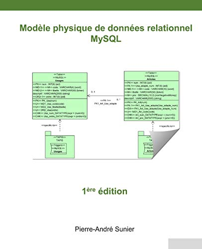 Modèle physique de données relationnel: MySQL par Pierre-André Sunier