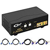 HDMI KVM Switch 2 Port Dual Monitor Extended Display 4K @30MHz Dual View KVM...