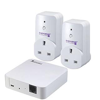 Energenie MIHO037 Adapter Plus Bundle