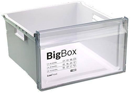 Bosch Kühlschrank Preise : Bosch siemens bigbox für gefrierschrank kühlschrank kühl