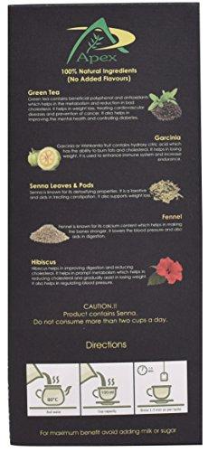 APEX-Slimming-Detox-Tea-Blend-of-Natural-Herbs-100-Organic-Green-Tea-25-Tea-Bags