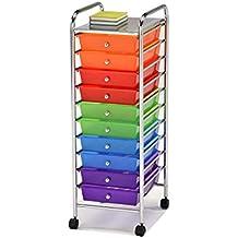 Meubletmoi Mueble de almacenaje con Cortador Acero Cromado Inoxidable – 10 cajones Multicolores plásticas – Carrito
