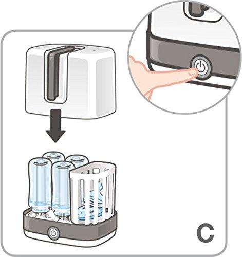 NUK Vario Express Dampf-Sterilisator für bis zu 6 Babyflaschen, Sauger & Zubehör - 6