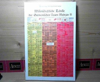 Germanischen Neuen Medizin