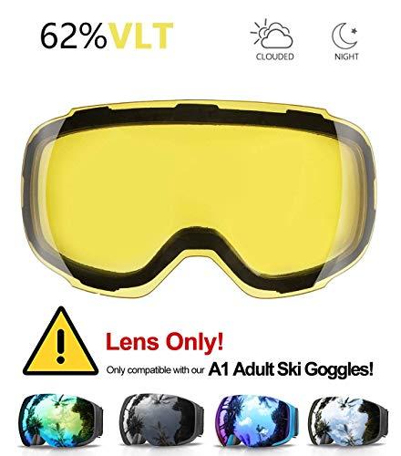 EDriveTech Máscaras en esquí