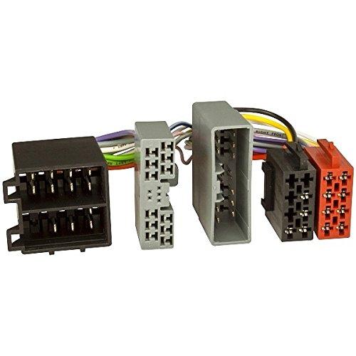Radio-cable adaptador HONDA, CITROEN, PEUGEOT para manos libres-Car Kit (como. Parrot)