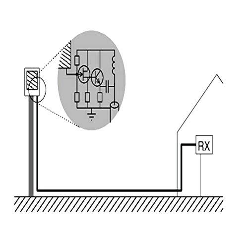 Burysez Antena Activa Onda Corta MF/HF/VHF RTL SDR