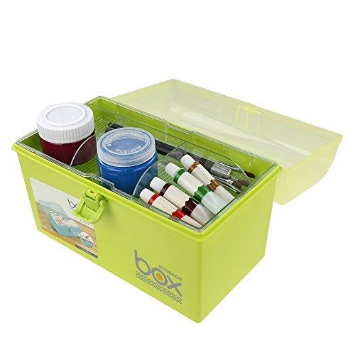 41jzfNJo%2BQL - Mayish Verde Caja de Medicamentos Caja Maquillaje Botiquín Caja de Almacenamiento de Plástico Botiquin de Primeros Auxilios Caja de Almacenamiento Pequeña con Cerradura, 1 Paquete
