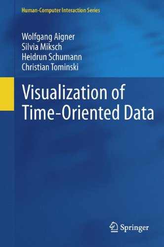 Visualization of Time-Oriented Data (Human–Computer Interaction Series)
