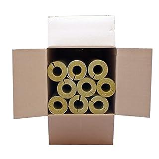 Austroflex Karton 5m Steinwolle Rohrschale alukaschiert 54 mm x 50 mm Mineralwolle Rohrisolierung Astratherm Steinwolle-Rohrschalen