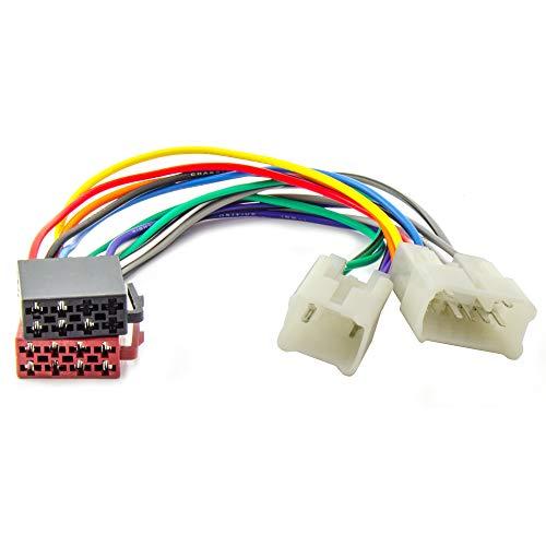 ecc. Parrot THB adattatore ISO per Bluetoooth connettore radio