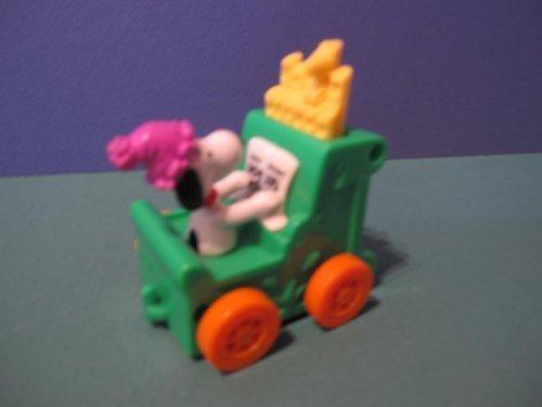 appy Birthday Train Snoopy ()