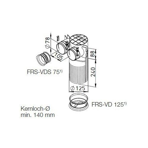 Flex Pipe parete/soffitto cassetta FRS dwk 2–75/125