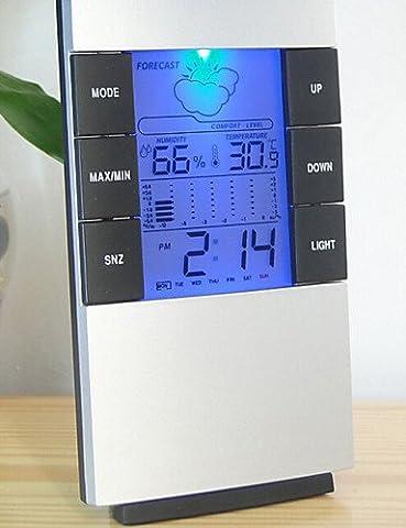 SDYJQ Luftfeuchtigkeit Mete LCD Digital Temperatur Instrumente Thermometer Hygrometer Temperatur Feuchte Wecker