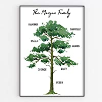 Family Tree Print, Personalised Oak Tree Wall Art Gift Framed in A3 or A4