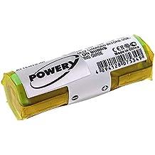 Batería para Maquinilla de Afeitar Philips modelo US14430VR