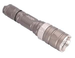 JETBeam RRT-2 CREE R5 300LM Super Power LED Flashlight