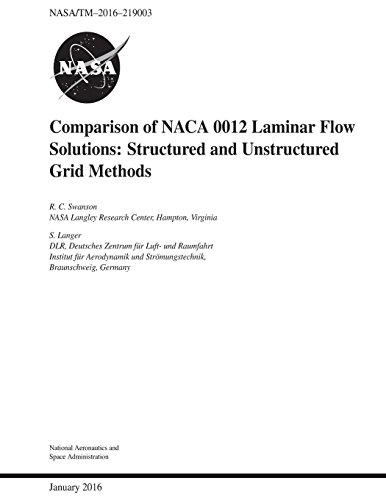 comparison-of-naca-0012-laminar-flow-solutions-structured-and-unstructured-grid-methods-nasa-tm-2016