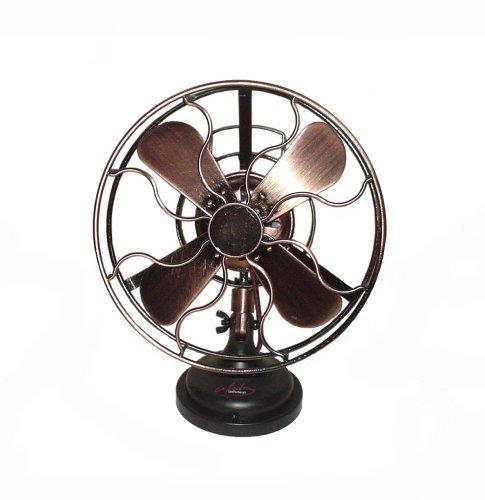 Retro-Ventilator im Design der 20er Jahre, oszillierend um 45° (Retro-ventilator)