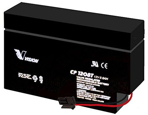 Solarrollladen AKKU VISION CP1208 / 12V 0,8Ah Molex Stecker z.B für Rolladen