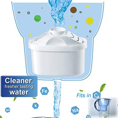 Smart Home Zubehör,TwoCC Maxtra+Plus Wasser für BRITA Filter Krug Ersatz Patronen Nachfüllungen UK Pack -