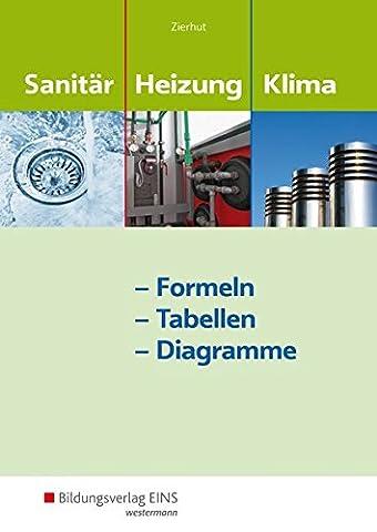 Sanitär-, Heizungs- und Klimatechnik: Formeln - Tabellen - Diagramme: Formelsammlung (Das Diagramm)