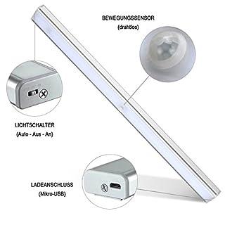 SAVONGA Schranklicht LED Lichtleiste mit Bewegungsmelder, Schranklampen Schrankbeleuchtung Unterbauleuchte mit 24 LEDs kaltweiss, per USB aufladbar, einsetzbar in Kleiderschrank Regalen Küche Bad u.a.