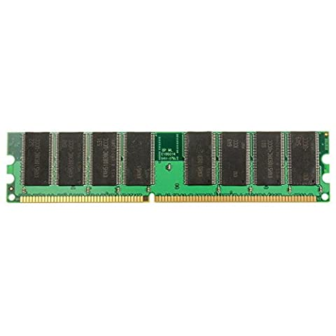 Moppi 1GB DDR-266 PC-2100 184pins Non-ECC Desktop Memory RAM