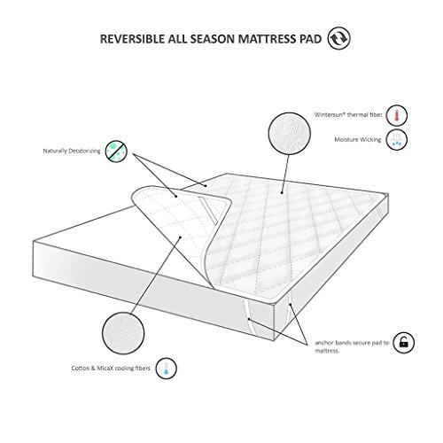 Pillow-top-king-size-matratze (Sleep Philosophy Wendematratze, kühlend und warm, Weiß)