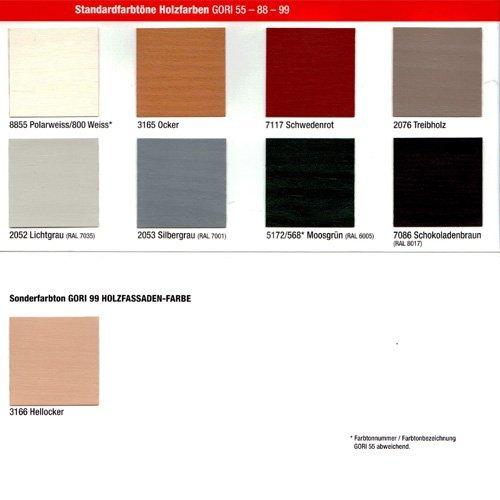gori-99-deckfarbe-fassadenfarbe-holzfarbe-wetterschutzfarbe-8099-nachtschwarz-seidenmatt-075-l
