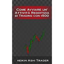 Come Avviare unAttivita Redditizia di Trading con euro 500