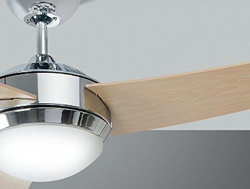Plafoniere Con Pale : Perenz cl ventilatore da soffitto con luce e telecomando diam