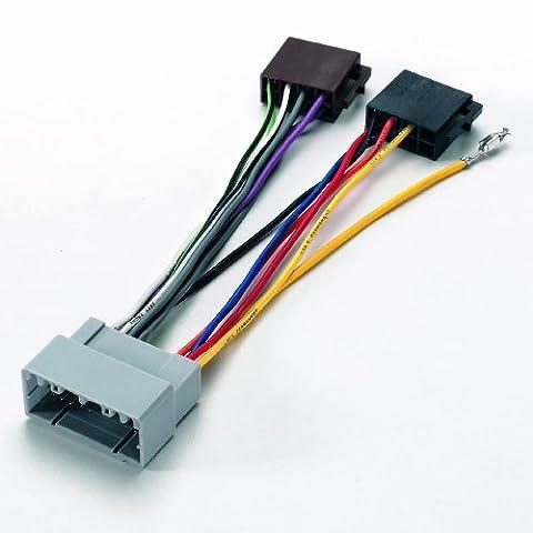 Phonocar 4/726 Câble pour autoradio ISO Audi/Chrysler/Jeep