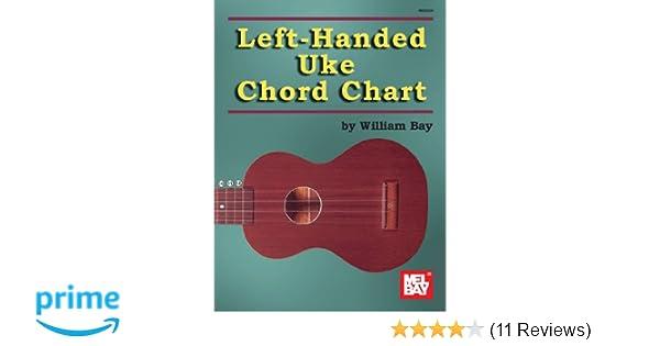 Left Handed Uke Chord Chart Amazon William Bay Books