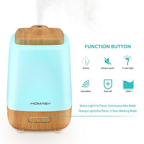 Humidificador Ultrasónico y Difusor de aromas