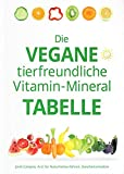 Die vegane tierfreundliche Vitamin Mineral Tabelle: Wo finde ich was in der Vegan- und Vitalkost-Ernährung?