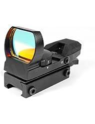 Multi Dot viseur point rouge T4 (rouge/vert) - RedDot