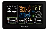 Wind & Weather® Outdoor Thermometers Review and Comparison