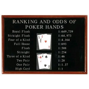 hand-carved-poker-ranking-and-odds-sign-by-ram-gameroom