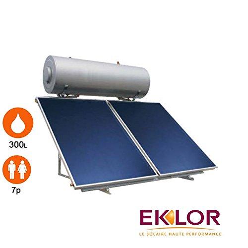 Durchlauferhitzer Solar 2Sensoren + Ballon 300Liter–eklor