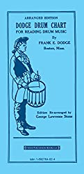 Dodge Drum Chart For Reading Drum Music: Arranged Edition