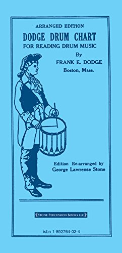 dodge-drum-chart-arranged-for-reading-drum-music
