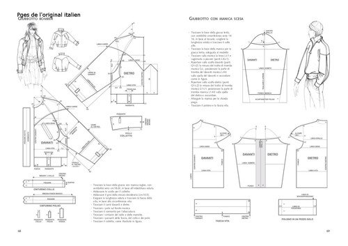 Fashion Patternmaking Techniques For Chi Buy Online In Malta At Desertcart