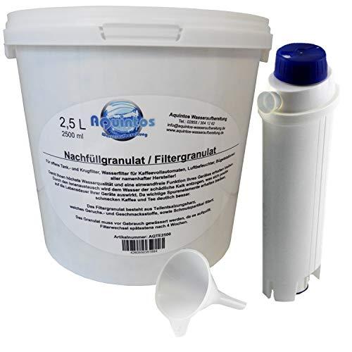 Refill- Set Original DeLonghi Wasserfilter SER3017 als Umbau zur Refill - Nachfüllpatrone mit 2.5...