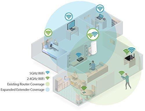 TP-Link AC750 Dualband WLAN Repeater RE200(433 Mbit/s(5GHz)+300 Mbit/s(2,4GHz), 1 Port, WPS, kompatibel mit allen WLAN Geräten) - 8