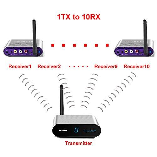 Measy AV530-6 RCA-Extender 5,8 GHz Wireless AV-Sender Audio-Video-Sender-Empfänger für Monitor, Gaming, TV-Box TX 1 TX 6 RX-Übertragung 300M / 1000FT 5.8 Ghz Audio Video Sender