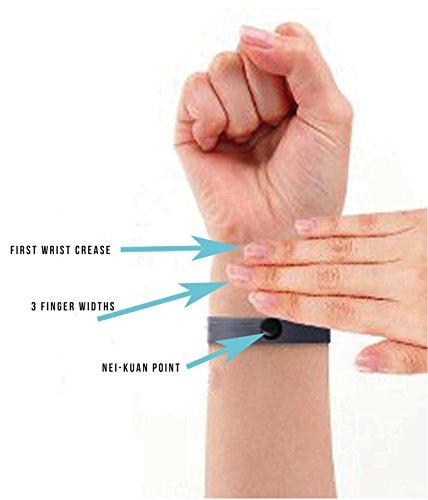Pregnancy pressure point wristbands