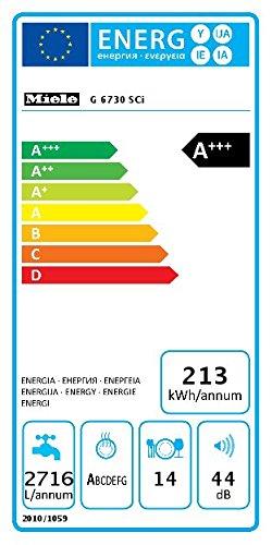 Miele G6730 Sci D ED230 2,0 clst Geschirrspüler Teilintegriert / A+++ / 213 kWh / 14 MGD / QuickPowerWash / Alles restlos trocken - 2