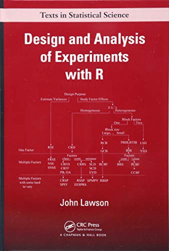 Design and Analysis of Experiments with R (Texts In Statistical Science)